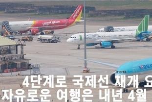 [항공여행] 4단계로 국제선 재개 요청, 자유로운 여행은 내년 4월 이후에